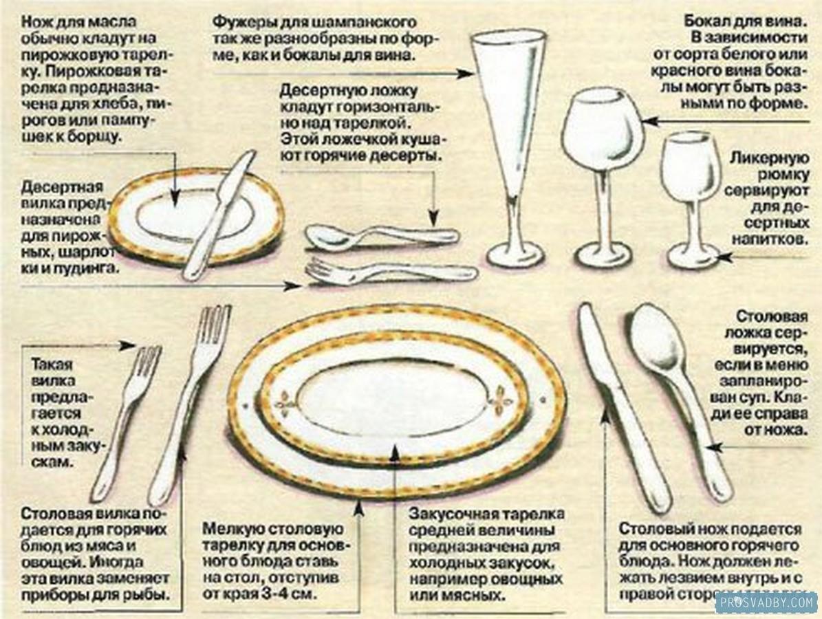 Сервировка стола в картинках схема